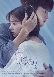 The Smile Has Left Your Eyes cast: Seo In-Guk, Jung So-Min, Park Sung-Woong. The Smile Has Left Your Eyes Release Date: 3 October 2018. The Smile Has Left Your Eyes episodes: 16.